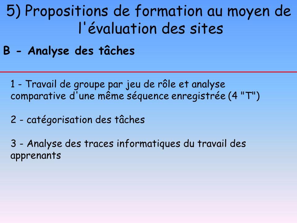 5) Propositions de formation au moyen de l'évaluation des sites B - Analyse des tâches 1 - Travail de groupe par jeu de rôle et analyse comparative d'