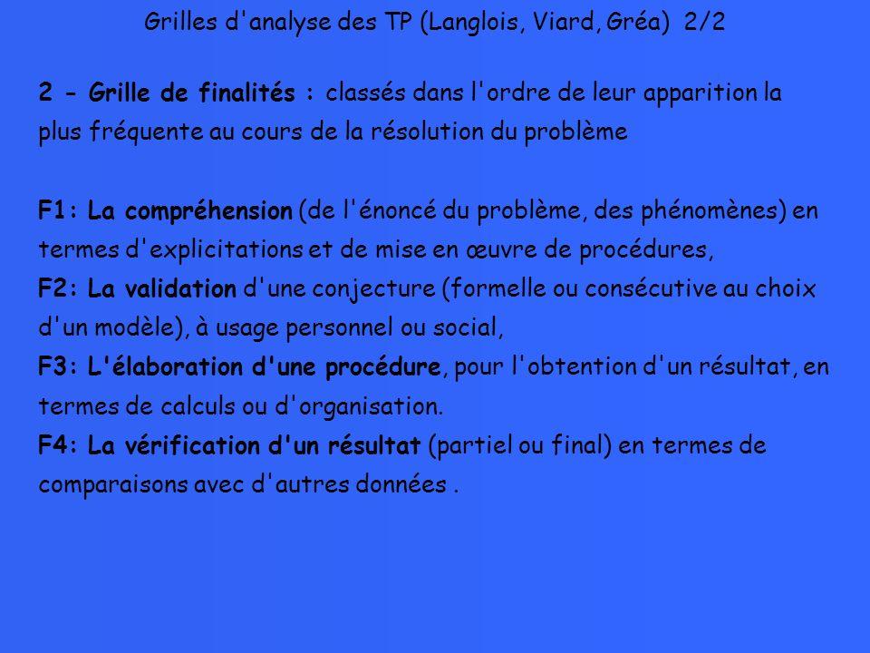 Grilles d'analyse des TP (Langlois, Viard, Gréa) 2/2 2 - Grille de finalités : classés dans l'ordre de leur apparition la plus fréquente au cours de l