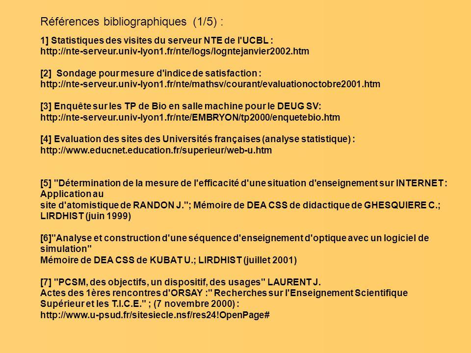 Références bibliographiques (1/5) : 1] Statistiques des visites du serveur NTE de l'UCBL : http://nte-serveur.univ-lyon1.fr/nte/logs/logntejanvier2002