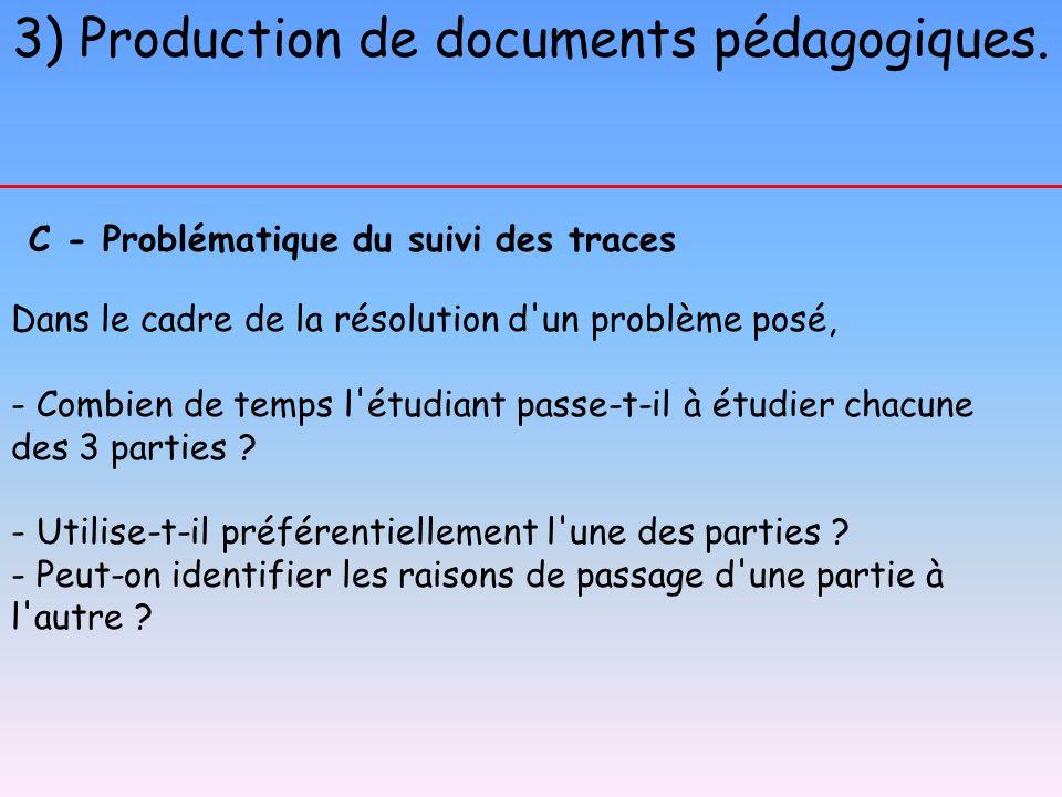 3) Production de documents pédagogiques.