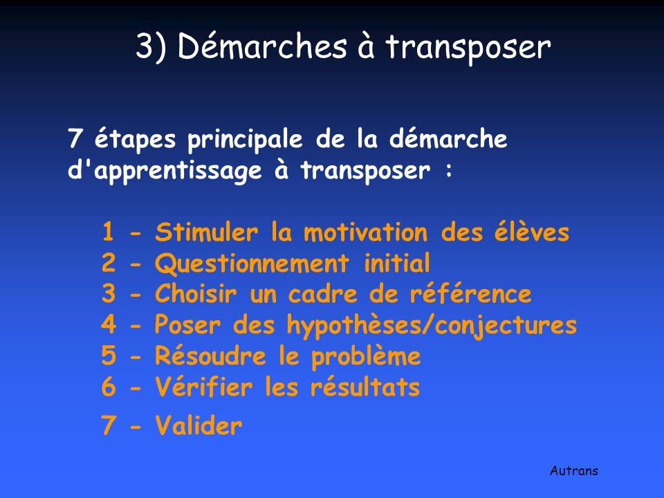 7 étapes principale de la démarche d'apprentissage à transposer : 1 - Stimuler la motivation des élèves 2 - Questionnement initial 3 - Choisir un cadr
