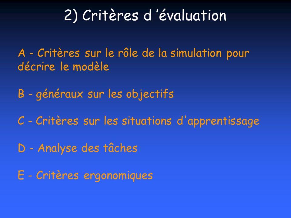 A - Critères sur le rôle de la simulation pour décrire le modèle B - généraux sur les objectifs C - Critères sur les situations d'apprentissage D - An