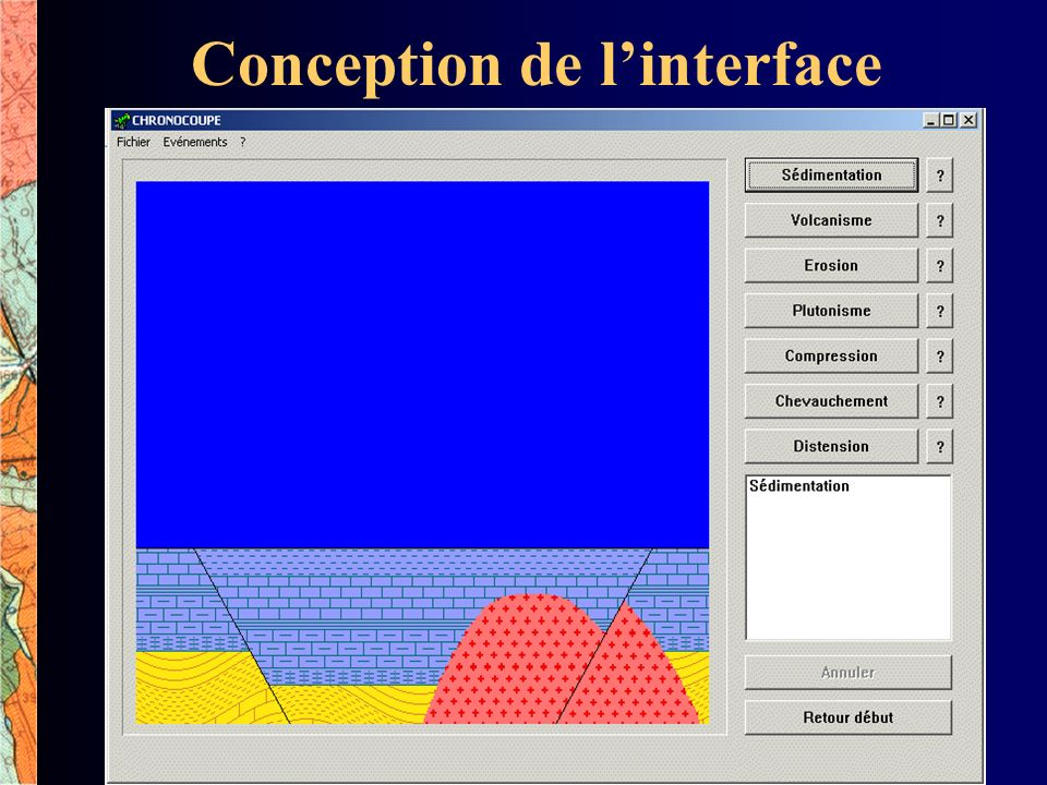 Conception de linterface
