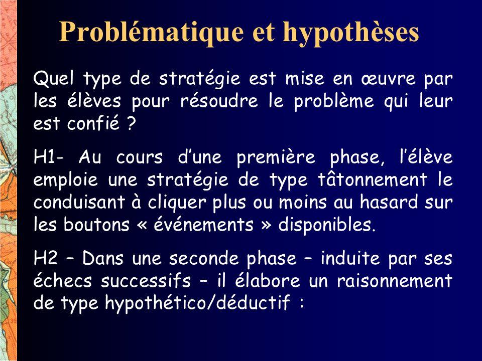 Problématique et hypothèses Quel type de stratégie est mise en œuvre par les élèves pour résoudre le problème qui leur est confié ? H1- Au cours dune