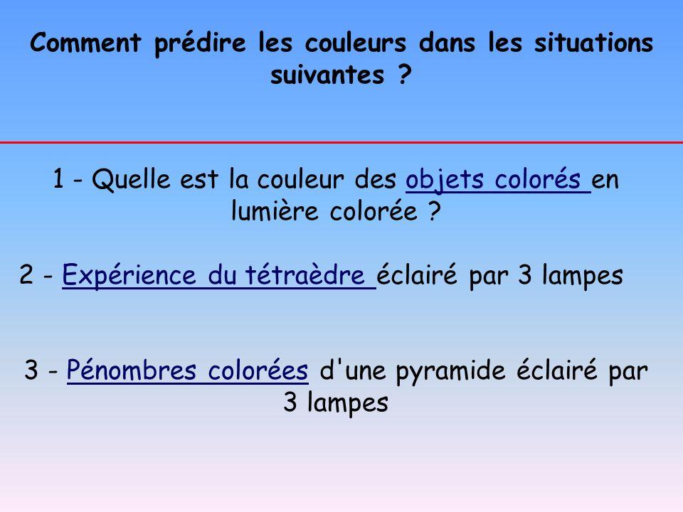 Comment prédire les couleurs dans les situations suivantes ? 1 - Quelle est la couleur des objets colorés en lumière colorée ?objets colorés 2 - Expér