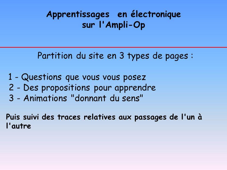 Apprentissages en électronique sur l'Ampli-Op Partition du site en 3 types de pages : 1 - Questions que vous vous posez 2 - Des propositions pour appr