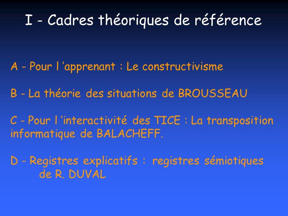 A - Pour l apprenant : Le constructivisme B - La théorie des situations de BROUSSEAU C - Pour l interactivité des TICE : La transposition informatique