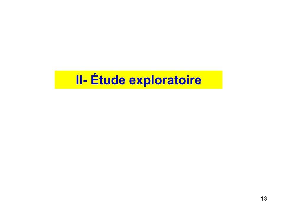 13 II- Étude exploratoire