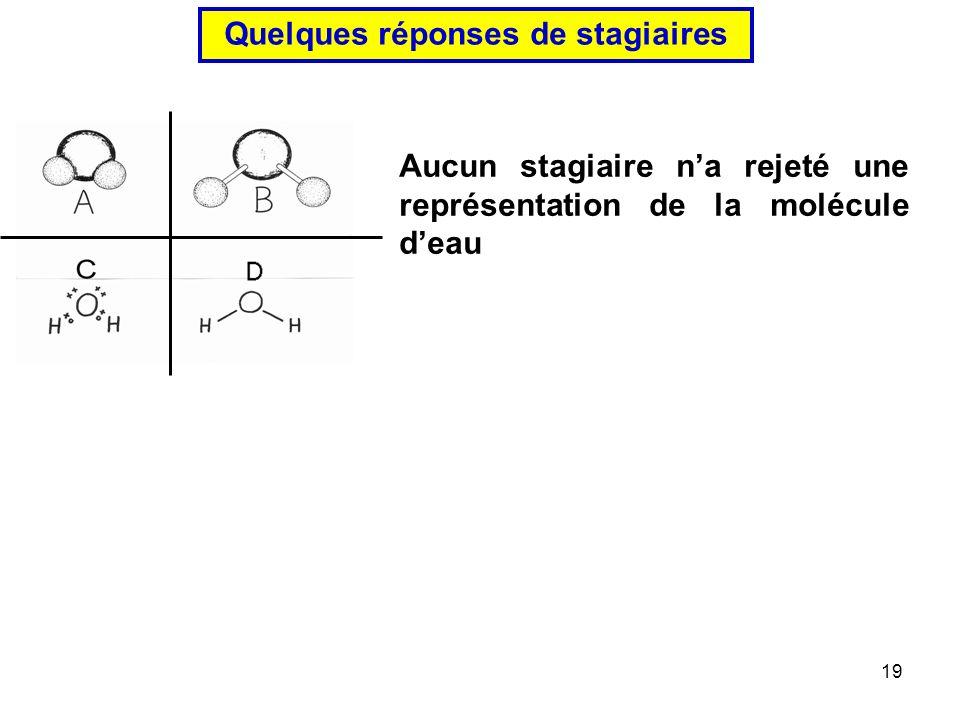 19 Quelques réponses de stagiaires Aucun stagiaire na rejeté une représentation de la molécule deau