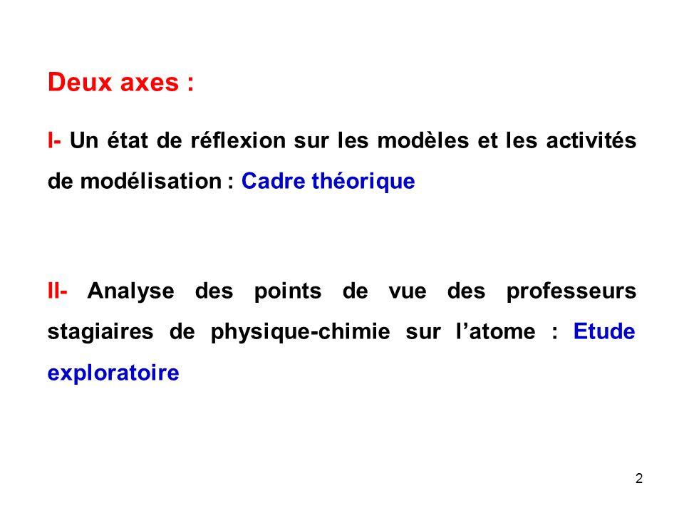 2 Deux axes : I- Un état de réflexion sur les modèles et les activités de modélisation : Cadre théorique II- Analyse des points de vue des professeurs stagiaires de physique-chimie sur latome : Etude exploratoire