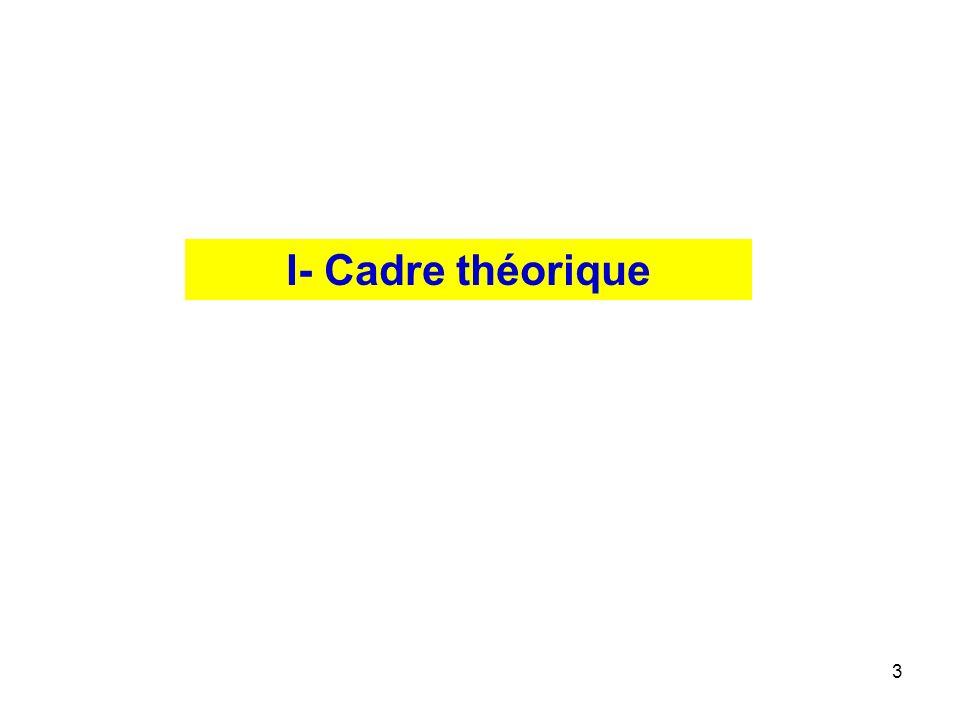 3 I- Cadre théorique