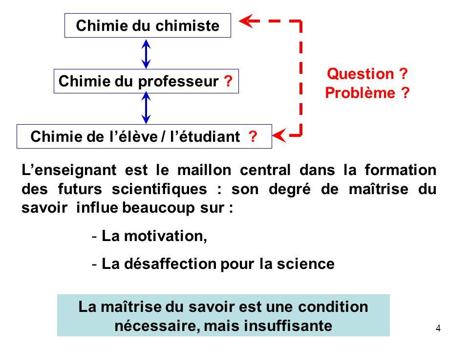 4 Question . Problème . Chimie du professeur . Chimie du chimiste Chimie de lélève / létudiant .