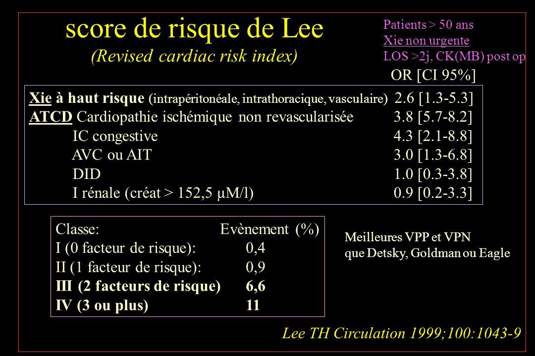 score de risque de Lee (Revised cardiac risk index) Lee TH Circulation 1999;100:1043-9 Xie à haut risque (intrapéritonéale, intrathoracique, vasculair