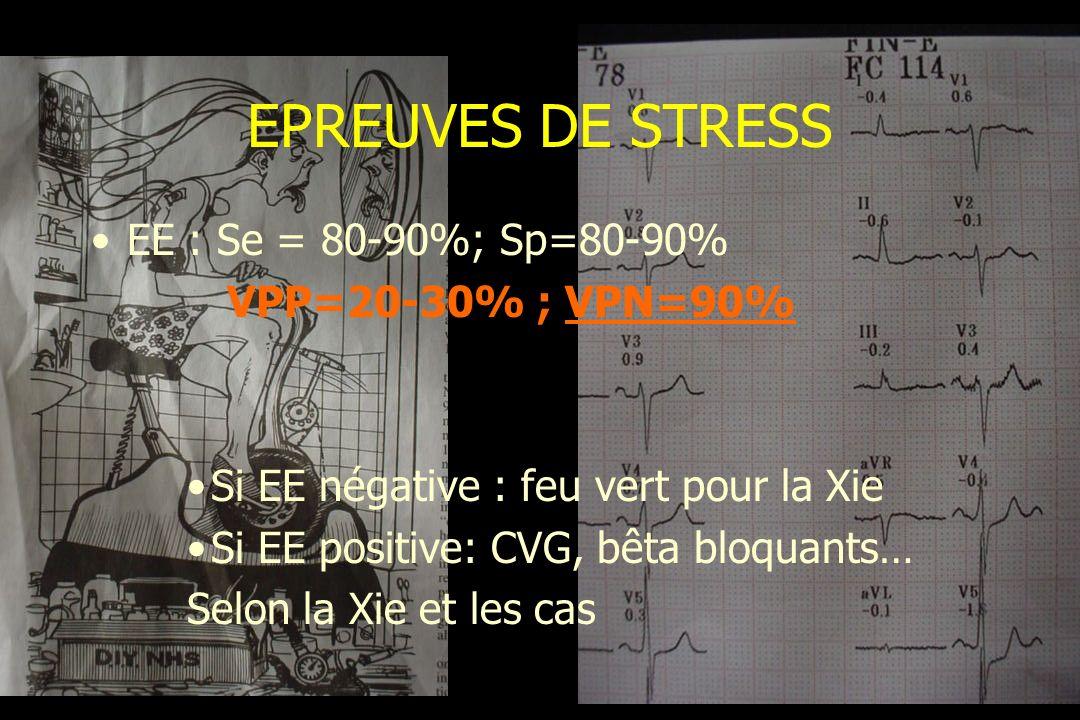EPREUVES DE STRESS EE : Se = 80-90%; Sp=80-90% VPP=20-30% ; VPN=90% Si EE négative : feu vert pour la Xie Si EE positive: CVG, bêta bloquants… Selon l