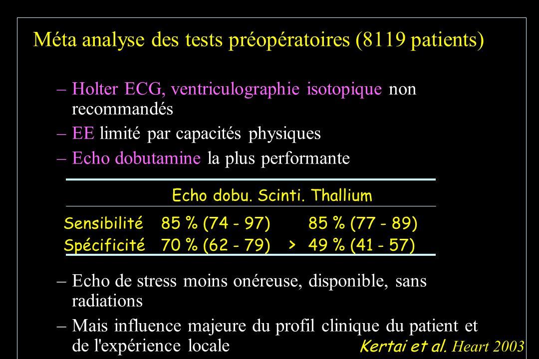Méta analyse des tests préopératoires (8119 patients) –Holter ECG, ventriculographie isotopique non recommandés –EE limité par capacités physiques –Ec