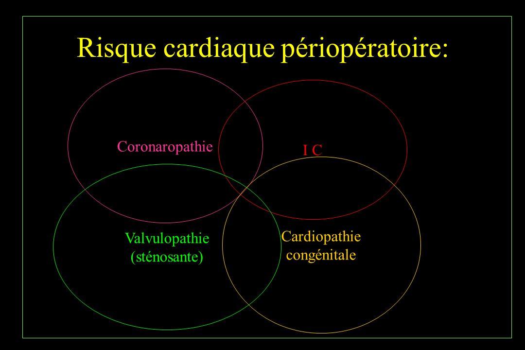 score de risque de Lee (Revised cardiac risk index) Lee TH Circulation 1999;100:1043-9 Xie à haut risque (intrapéritonéale, intrathoracique, vasculaire) 2.6 [1.3-5.3] ATCD Cardiopathie ischémique non revascularisée 3.8 [5.7-8.2] IC congestive 4.3 [2.1-8.8] AVC ou AIT 3.0 [1.3-6.8] DID 1.0 [0.3-3.8] I rénale (créat > 152,5 µM/l) 0.9 [0.2-3.3] Classe: Evènement (%) I (0 facteur de risque): 0,4 II (1 facteur de risque):0,9 III (2 facteurs de risque)6,6 IV (3 ou plus)11 Meilleures VPP et VPN que Detsky, Goldman ou Eagle Patients > 50 ans Xie non urgente LOS >2j, CK(MB) post op OR [CI 95%]
