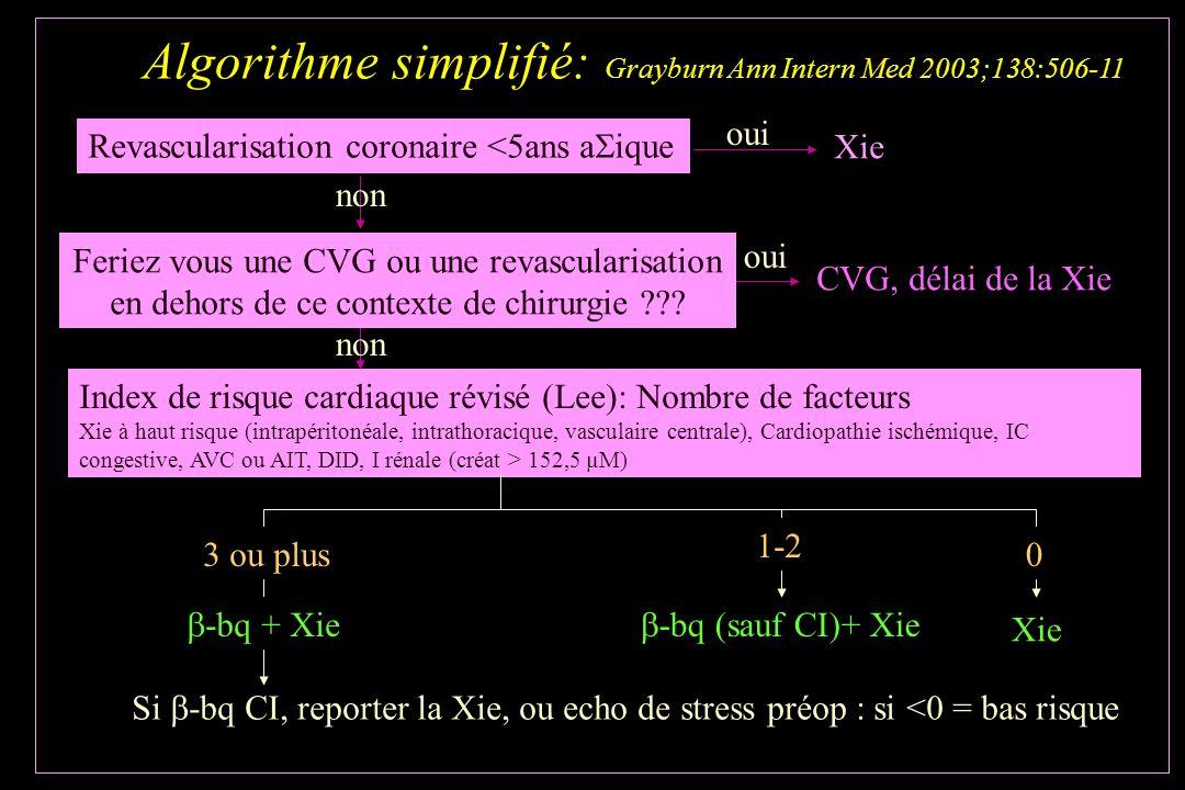 Algorithme simplifié: Grayburn Ann Intern Med 2003;138:506-11 Revascularisation coronaire <5ans a ique CVG, délai de la Xie Xie Index de risque cardia
