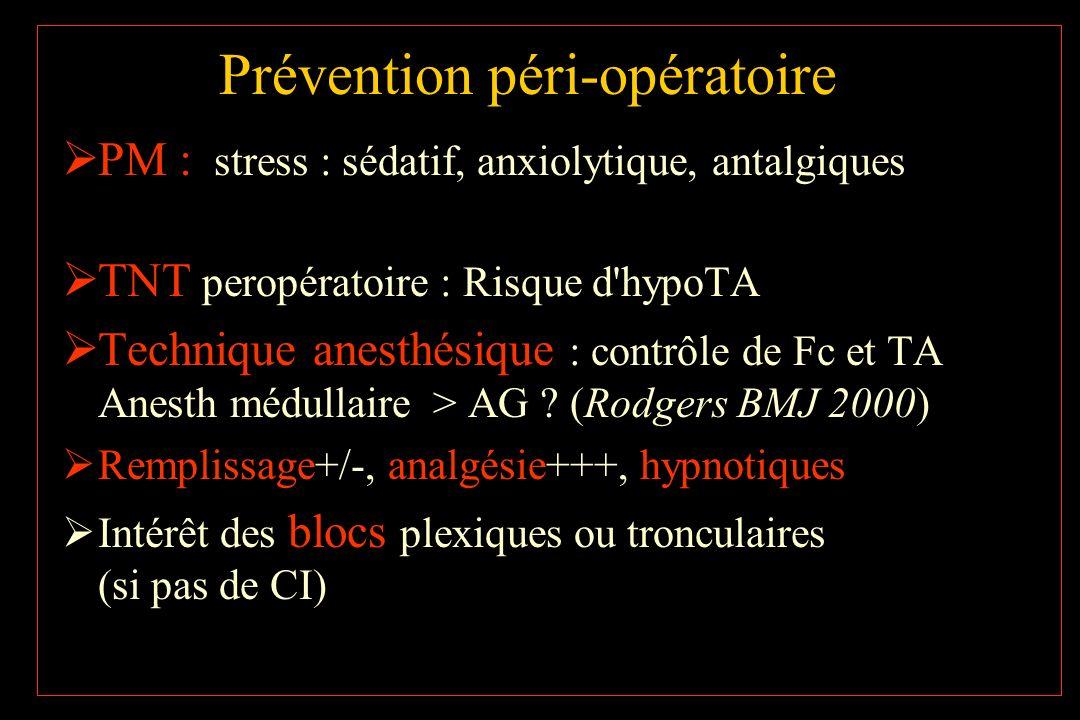 Prévention péri-opératoire PM : stress : sédatif, anxiolytique, antalgiques TNT peropératoire : Risque d'hypoTA Technique anesthésique : contrôle de F