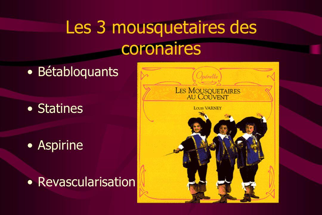 Les 3 mousquetaires des coronaires Bétabloquants Statines Aspirine Revascularisation