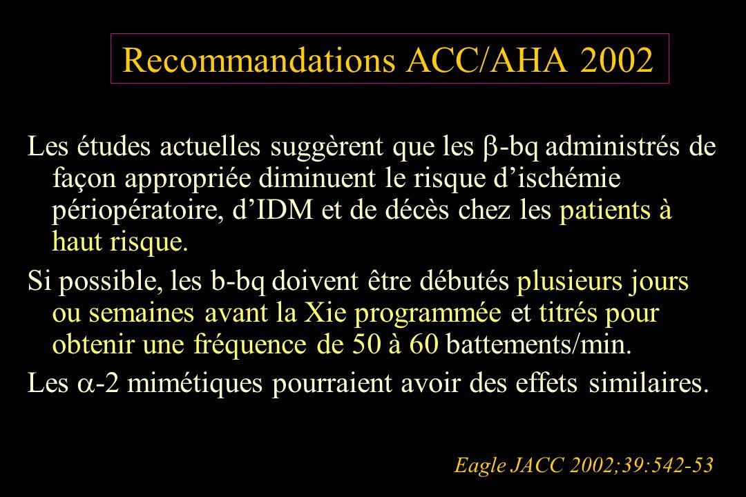 Recommandations ACC/AHA 2002 Les études actuelles suggèrent que les -bq administrés de façon appropriée diminuent le risque dischémie périopératoire,
