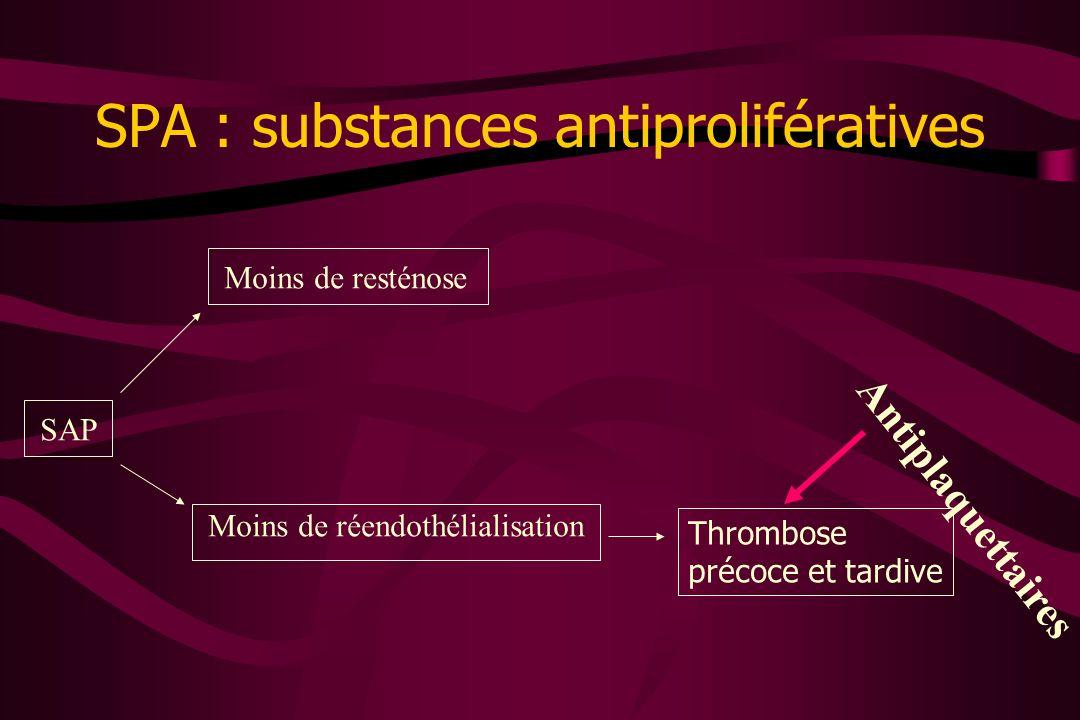 SPA : substances antiprolifératives SAP Moins de resténose Moins de réendothélialisation Thrombose précoce et tardive Antiplaquettaires