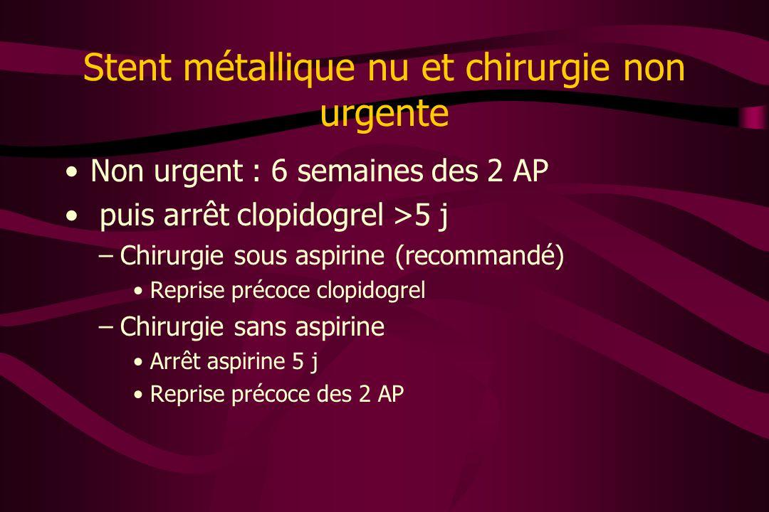 Stent métallique nu et chirurgie non urgente Non urgent : 6 semaines des 2 AP puis arrêt clopidogrel >5 j –Chirurgie sous aspirine (recommandé) Repris