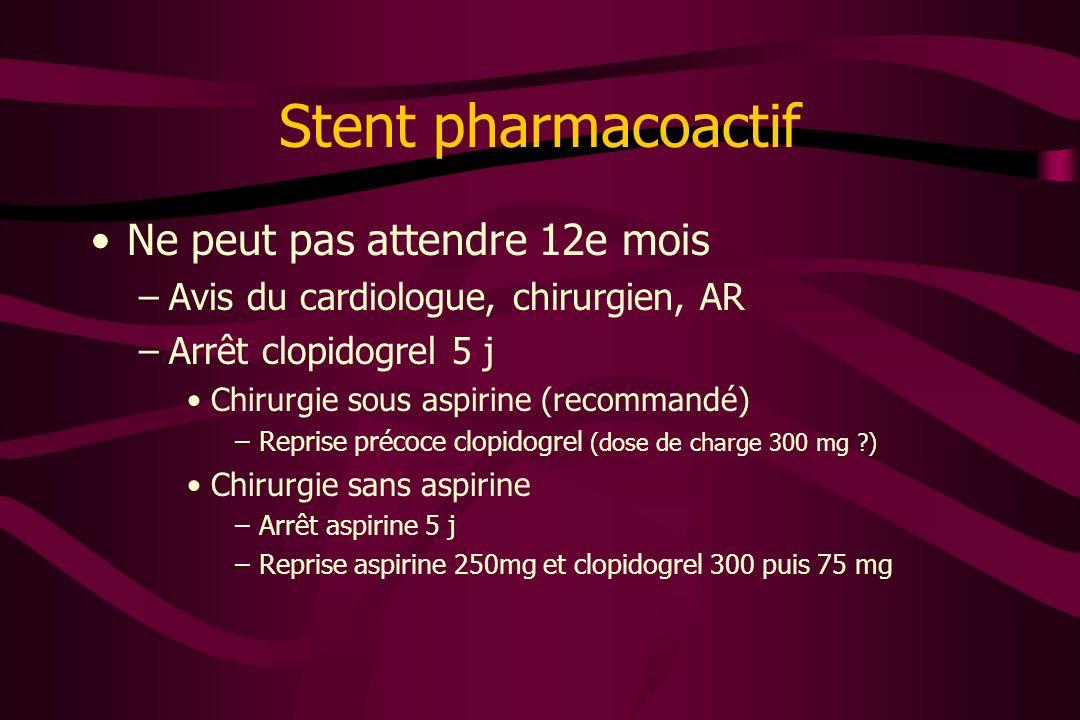 Stent pharmacoactif Ne peut pas attendre 12e mois –Avis du cardiologue, chirurgien, AR –Arrêt clopidogrel 5 j Chirurgie sous aspirine (recommandé) –Re