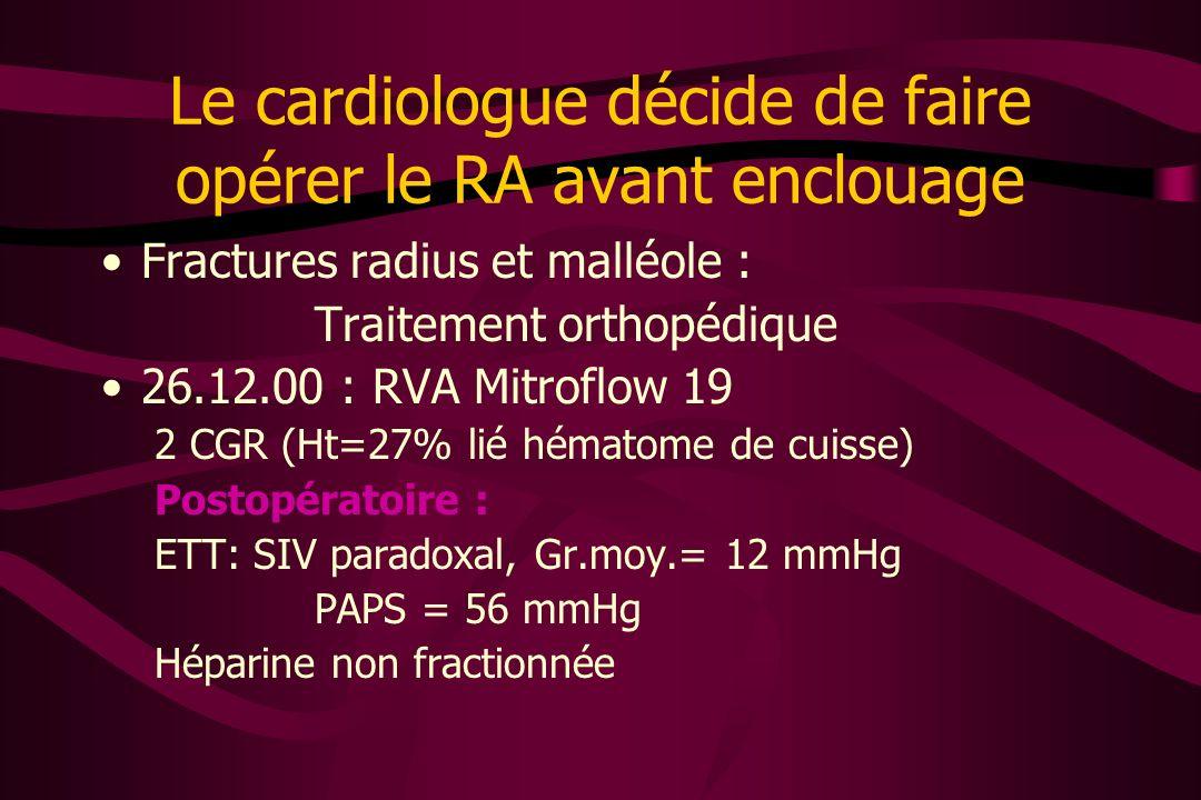Le cardiologue décide de faire opérer le RA avant enclouage Fractures radius et malléole : Traitement orthopédique 26.12.00 : RVA Mitroflow 19 2 CGR (