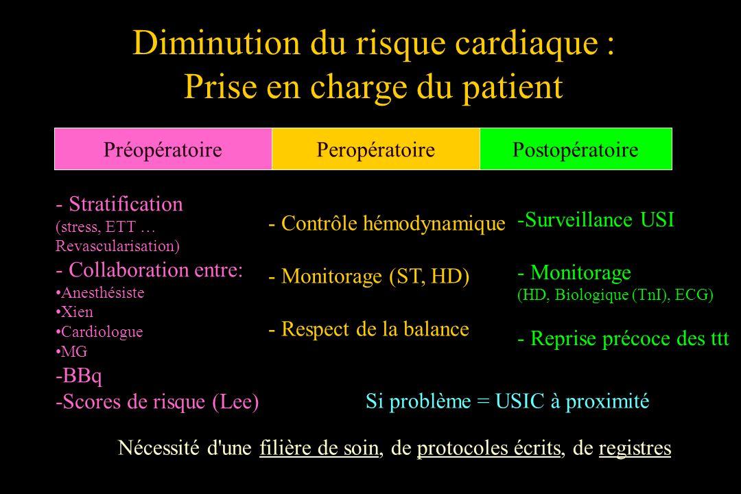 Diminution du risque cardiaque : Prise en charge du patient PréopératoirePeropératoirePostopératoire - Stratification (stress, ETT … Revascularisation