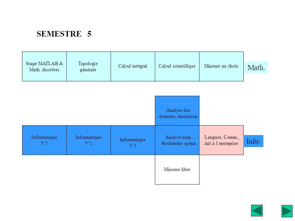 Stage MATLAB & Math. discrètes Topologie générale Calcul intégralCalcul scientifique SEMESTRE 5 Informatique V 1 Informatique V 3 Analyse num., Recher