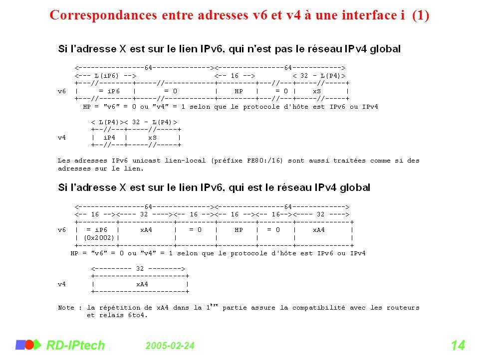 2005-02-24 14 Correspondances entre adresses v6 et v4 à une interface i (1)