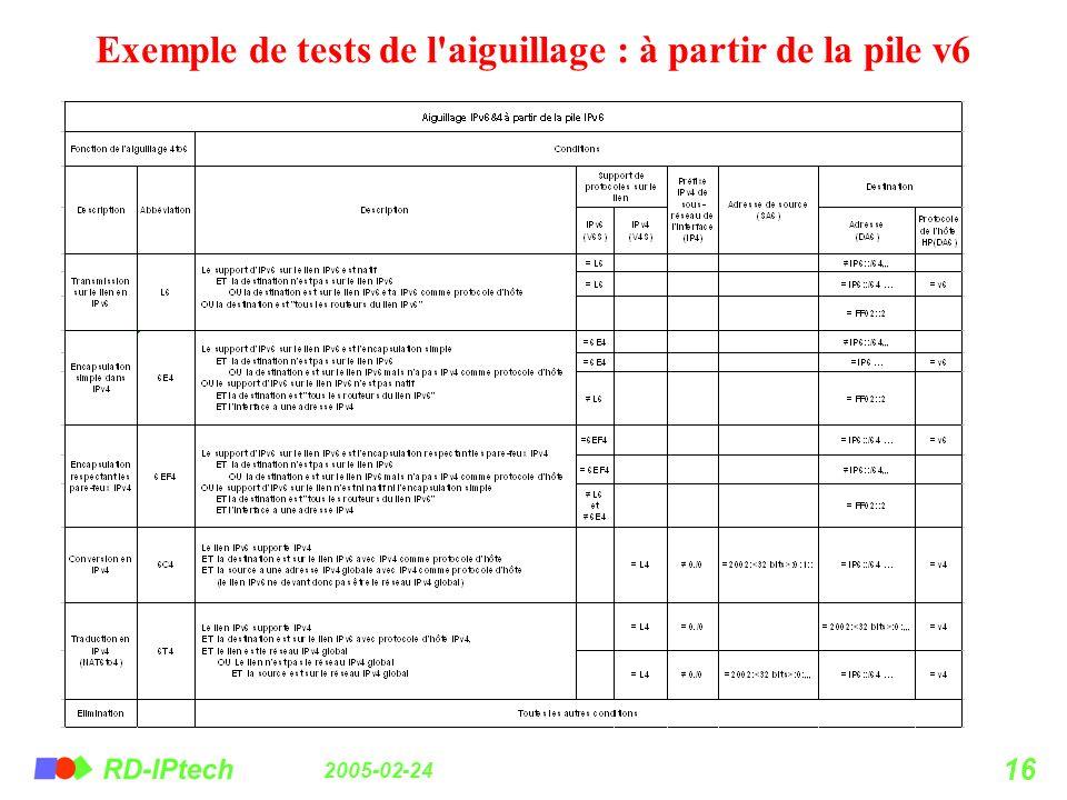 2005-02-24 16 Exemple de tests de l'aiguillage : à partir de la pile v6