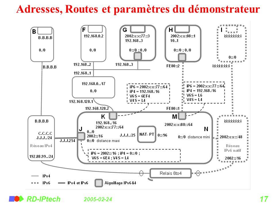 2005-02-24 17 Adresses, Routes et paramètres du démonstrateur