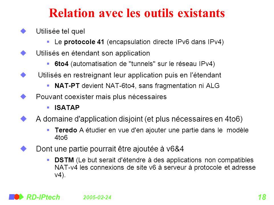 2005-02-24 18 Relation avec les outils existants Utilisée tel quel Le protocole 41 (encapsulation directe IPv6 dans IPv4) Utilisés en étendant son app