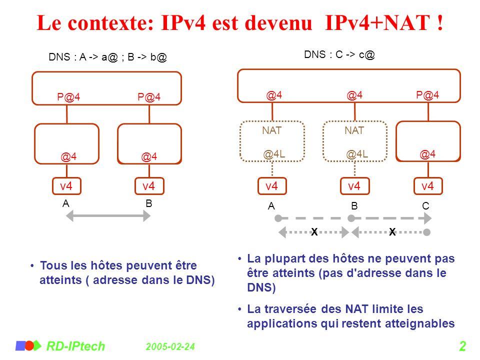 2005-02-24 2 Le contexte: IPv4 est devenu IPv4+NAT ! v4 @4 AB P@4 v4 @4L AB @4 v4 @4 P@4 @4 DNS : A -> a@ ; B -> b@ DNS : C -> c@ C X NAT Tous les hôt