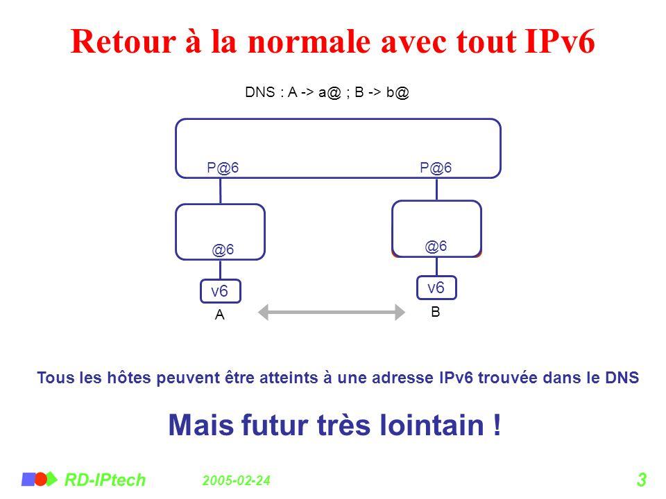 2005-02-24 3 Retour à la normale avec tout IPv6 v6 @4 @6 A B P@6 @6 DNS : A -> a@ ; B -> b@ Tous les hôtes peuvent être atteints à une adresse IPv6 tr
