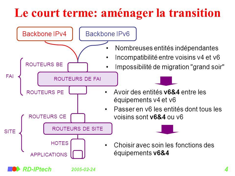 2005-02-24 4 Le court terme: aménager la transition Backbone IPv4Backbone IPv6 ROUTEURS DE FAI ROUTEURS DE SITE HOTES SITE ROUTEURS CE ROUTEURS PE ROU