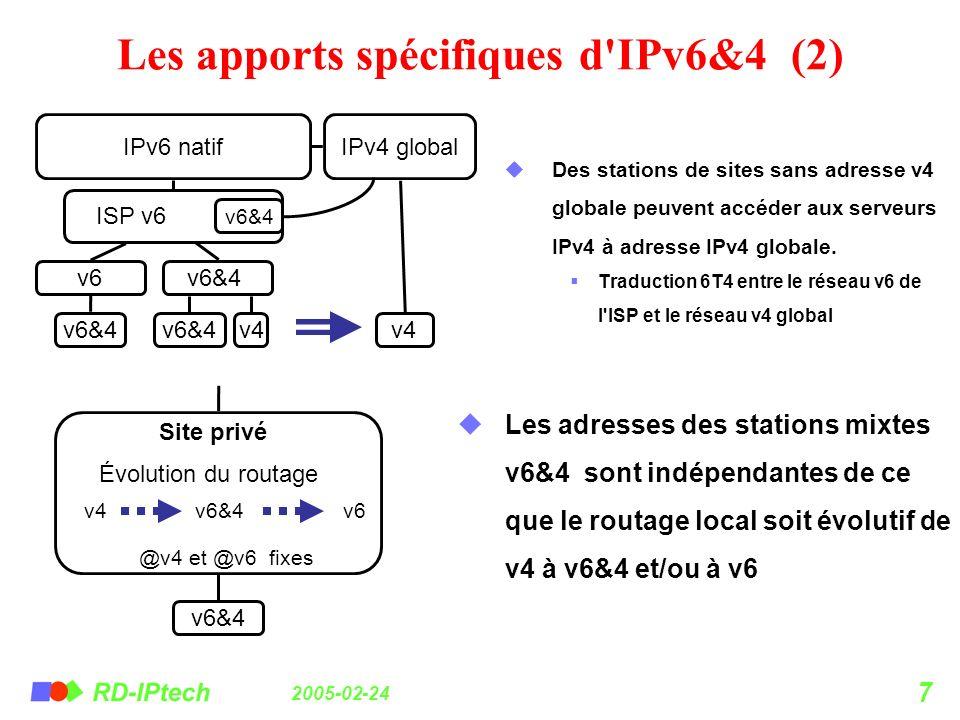 2005-02-24 7 ISP v6 IPv4 global Des stations de sites sans adresse v4 globale peuvent accéder aux serveurs IPv4 à adresse IPv4 globale. Traduction 6T4