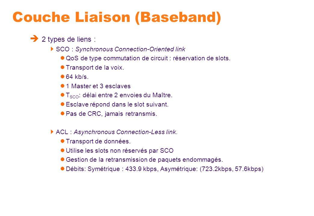 Couche Liaison (Baseband) 2 types de liens : SCO : Synchronous Connection-Oriented link QoS de type commutation de circuit : réservation de slots. Tra