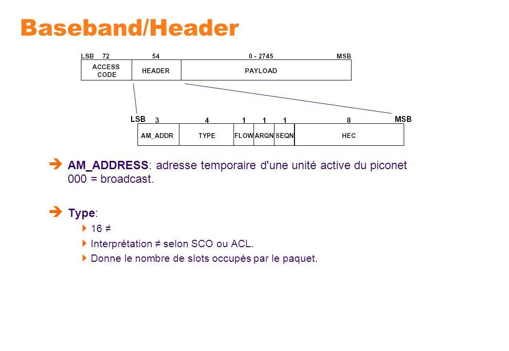 Baseband/Header AM_ADDRESS: adresse temporaire d'une unité active du piconet 000 = broadcast. Type: 16 Interprétation selon SCO ou ACL. Donne le nombr