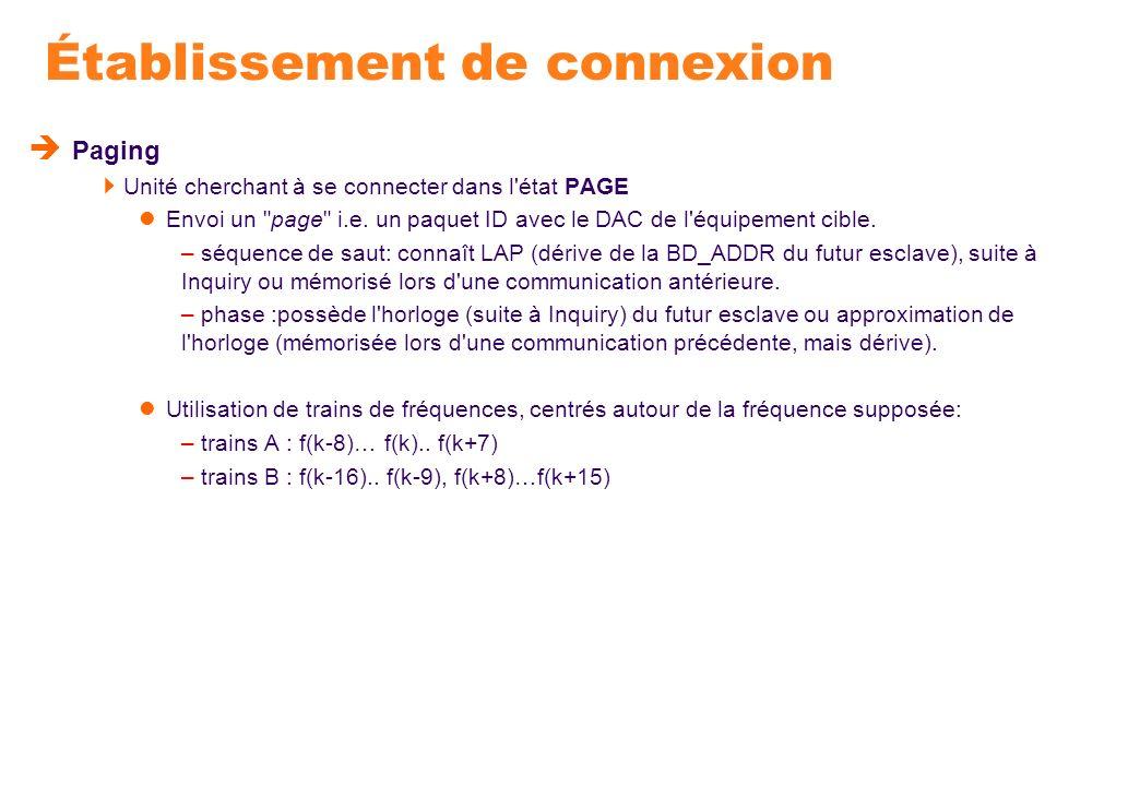 Établissement de connexion Paging Unité cherchant à se connecter dans l'état PAGE Envoi un