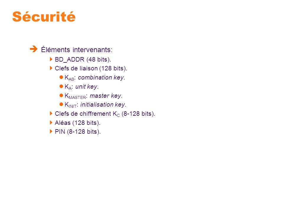 Sécurité Éléments intervenants: BD_ADDR (48 bits). Clefs de liaison (128 bits). K AB : combination key. K A : unit key. K MASTER : master key. K INIT