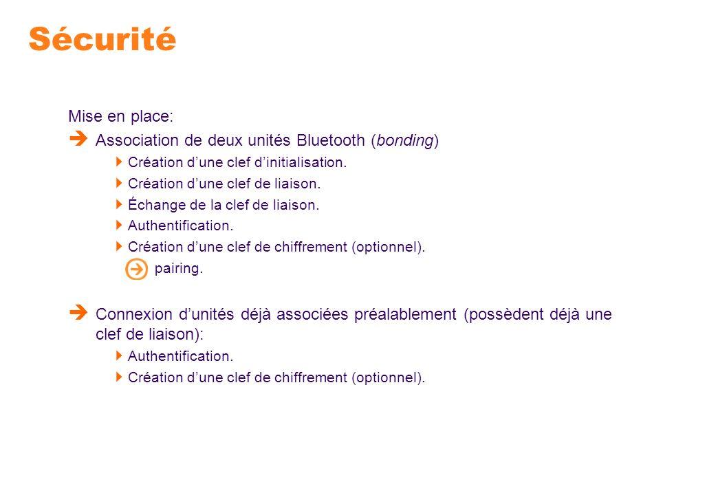 Sécurité Mise en place: Association de deux unités Bluetooth (bonding) Création dune clef dinitialisation. Création dune clef de liaison. Échange de l