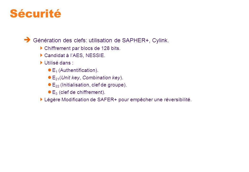 Sécurité Génération des clefs: utilisation de SAPHER+, Cylink. Chiffrement par blocs de 128 bits. Candidat à lAES, NESSIE. Utilisé dans : E 1 (Authent