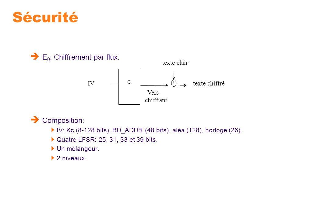 Sécurité E 0 : Chiffrement par flux: Composition: IV: Kc (8-128 bits), BD_ADDR (48 bits), aléa (128), horloge (26). Quatre LFSR: 25, 31, 33 et 39 bits