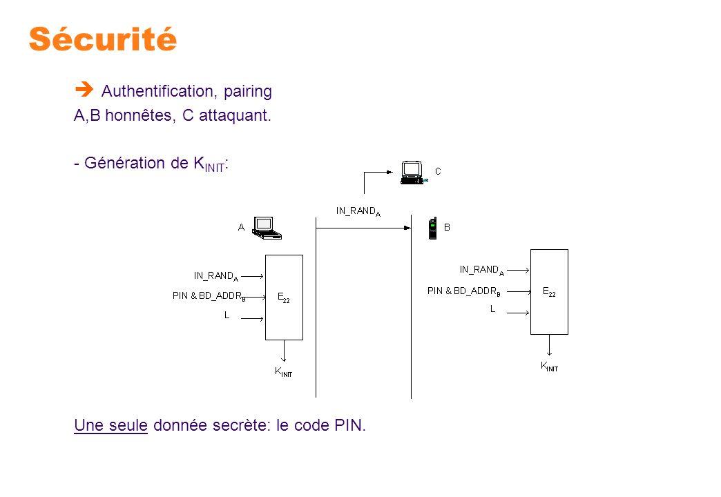 Sécurité Authentification, pairing A,B honnêtes, C attaquant. - Génération de K INIT : Une seule donnée secrète: le code PIN.