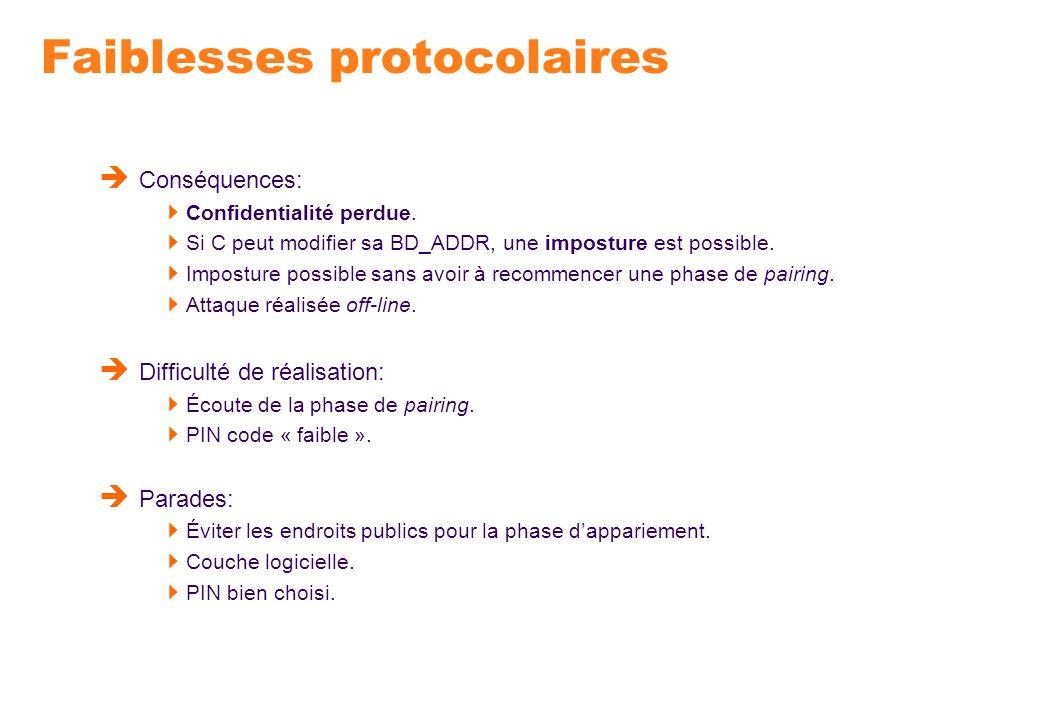 Faiblesses protocolaires Conséquences: Confidentialité perdue. Si C peut modifier sa BD_ADDR, une imposture est possible. Imposture possible sans avoi