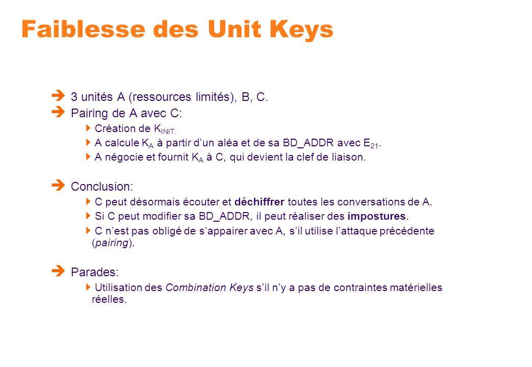 Faiblesse des Unit Keys 3 unités A (ressources limités), B, C. Pairing de A avec C: Création de K INIT. A calcule K A à partir dun aléa et de sa BD_AD