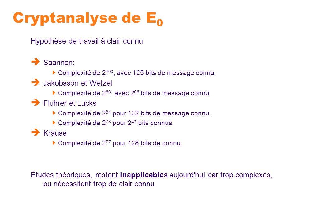 Cryptanalyse de E 0 Hypothèse de travail à clair connu Saarinen: Complexité de 2 100, avec 125 bits de message connu. Jakobsson et Wetzel Complexité d