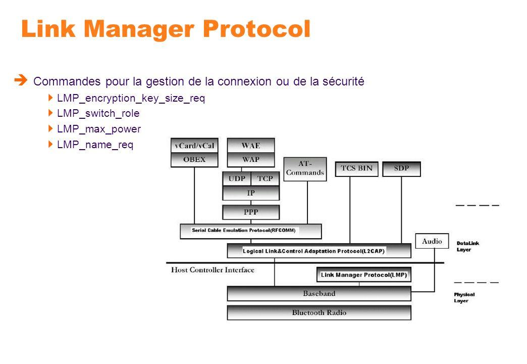 Link Manager Protocol Commandes pour la gestion de la connexion ou de la sécurité LMP_encryption_key_size_req LMP_switch_role LMP_max_power LMP_name_r